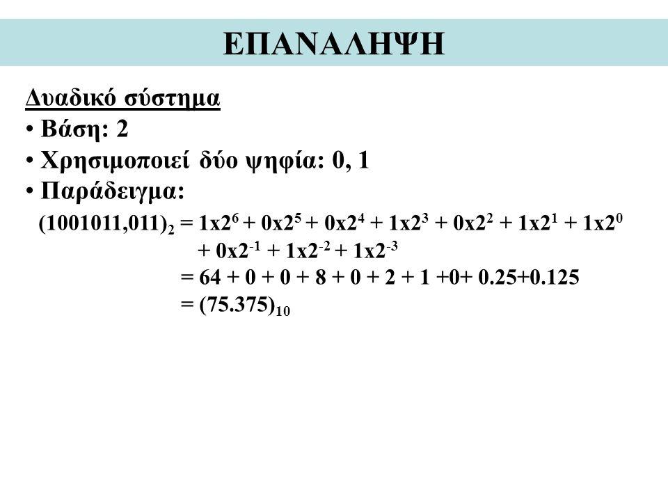 ΕΠΑΝΑΛΗΨΗ Δυαδικό σύστημα Βάση: 2 Χρησιμοποιεί δύο ψηφία: 0, 1 Παράδειγμα: (1001011,011) 2 = 1x2 6 + 0x2 5 + 0x2 4 + 1x2 3 + 0x2 2 + 1x2 1 + 1x2 0 + 0x2 -1 + 1x2 -2 + 1x2 -3 = 64 + 0 + 0 + 8 + 0 + 2 + 1 +0+ 0.25+0.125 = (75.375) 10
