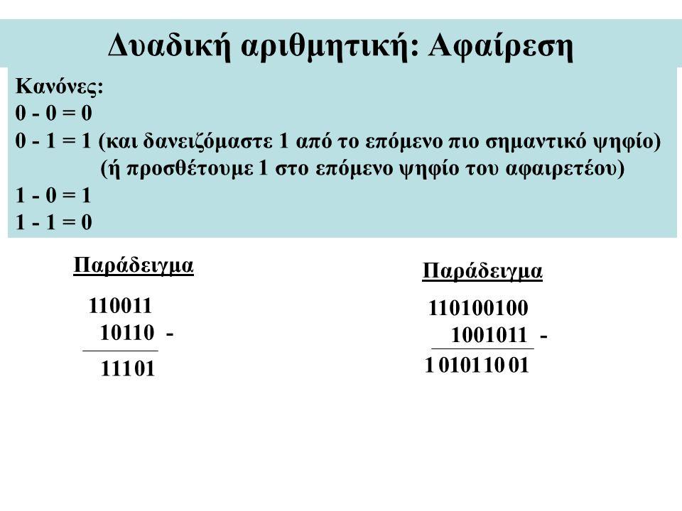 Δυαδική αριθμητική: Αφαίρεση Κανόνες: 0 - 0 = 0 0 - 1 = 1 (και δανειζόμαστε 1 από το επόμενο πιο σημαντικό ψηφίο) (ή προσθέτουμε 1 στο επόμενο ψηφίο τ