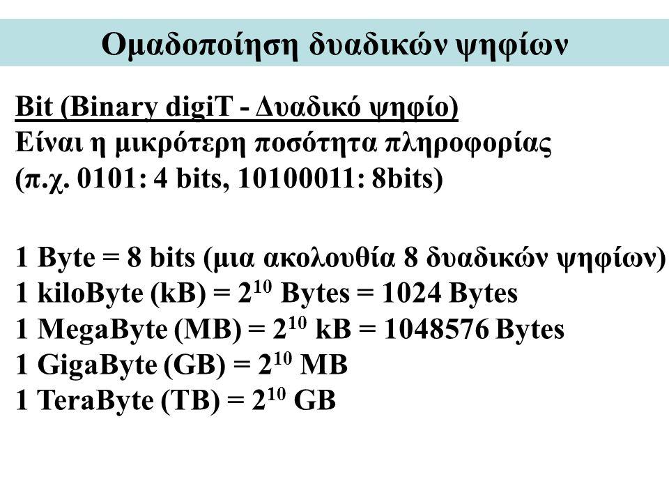Ομαδοποίηση δυαδικών ψηφίων Bit (Binary digiT - Δυαδικό ψηφίο) Είναι η μικρότερη ποσότητα πληροφορίας (π.χ. 0101: 4 bits, 10100011: 8bits) 1 Byte = 8