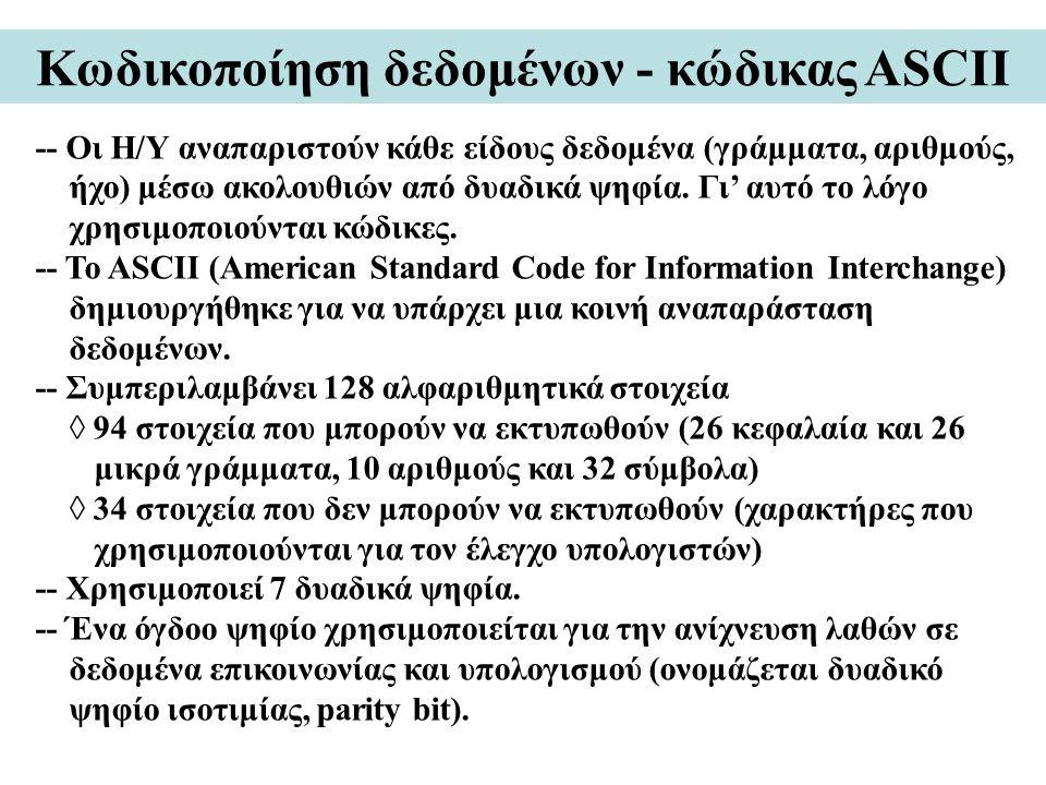 Κωδικοποίηση δεδομένων - κώδικας ASCII -- Οι Η/Υ αναπαριστούν κάθε είδους δεδομένα (γράμματα, αριθμούς, ήχο) μέσω ακολουθιών από δυαδικά ψηφία. Γι' αυ