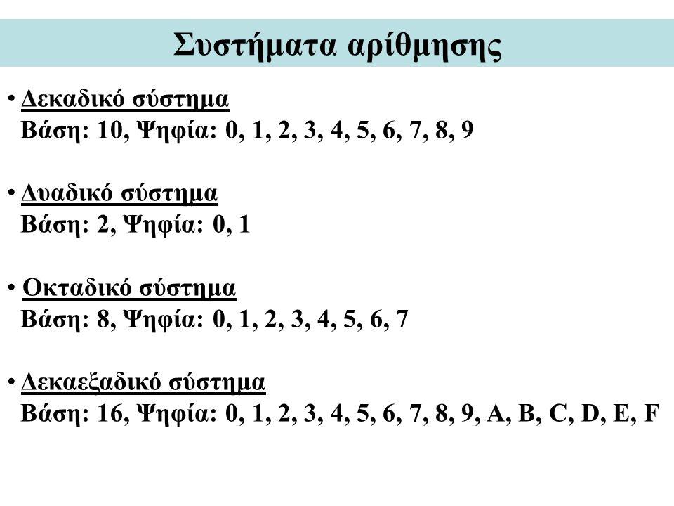 Συστήματα αρίθμησης Δεκαδικό σύστημα Βάση: 10, Ψηφία: 0, 1, 2, 3, 4, 5, 6, 7, 8, 9 Δυαδικό σύστημα Βάση: 2, Ψηφία: 0, 1 Οκταδικό σύστημα Βάση: 8, Ψηφί