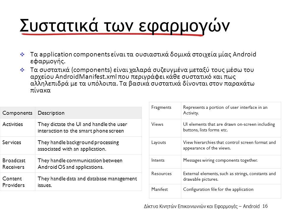 Δίκτυα Κινητών Επικοινωνιών και Εφαρμογές – Android 16 Συστατικά των εφαρμογών  Τα application components είναι τα ουσιαστικά δομικά στοιχεία μίας Android εφαρμογής.