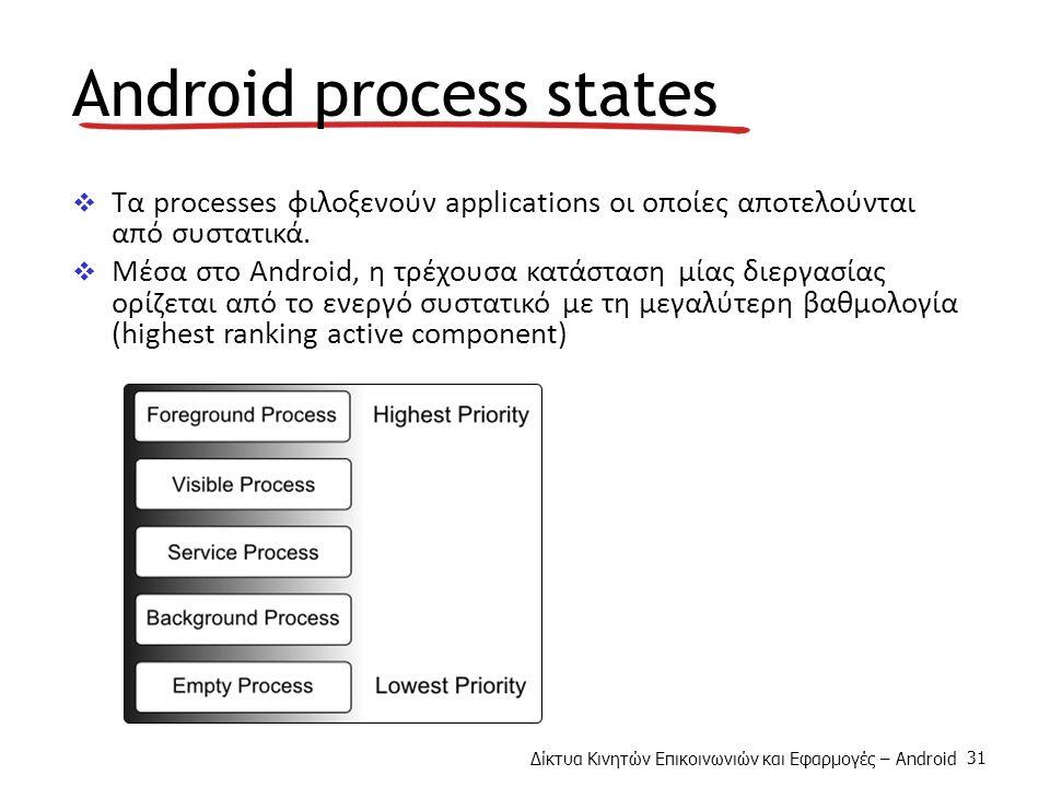 Δίκτυα Κινητών Επικοινωνιών και Εφαρμογές – Android 31 Android process states  Τα processes φιλοξενούν applications οι οποίες αποτελούνται από συστατικά.