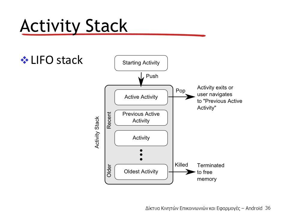 Δίκτυα Κινητών Επικοινωνιών και Εφαρμογές – Android 36 Activity Stack  LIFO stack