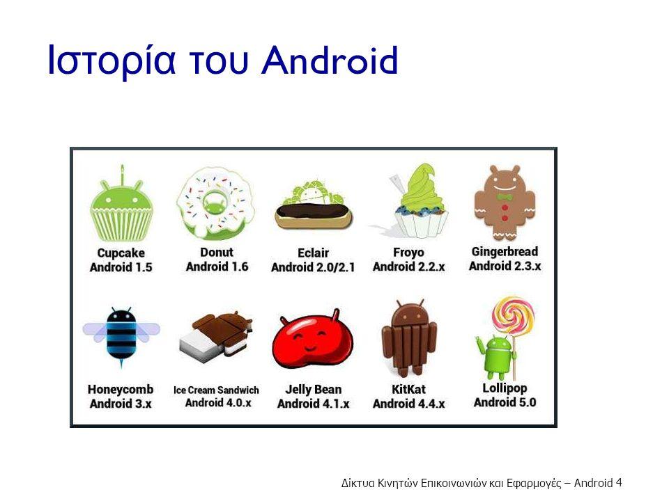 Ιστορία του Android Δίκτυα Κινητών Ε π ικοινωνιών και Εφαρμογές – Android 4
