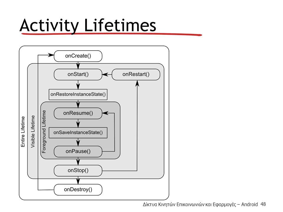 Δίκτυα Κινητών Επικοινωνιών και Εφαρμογές – Android 48 Activity Lifetimes