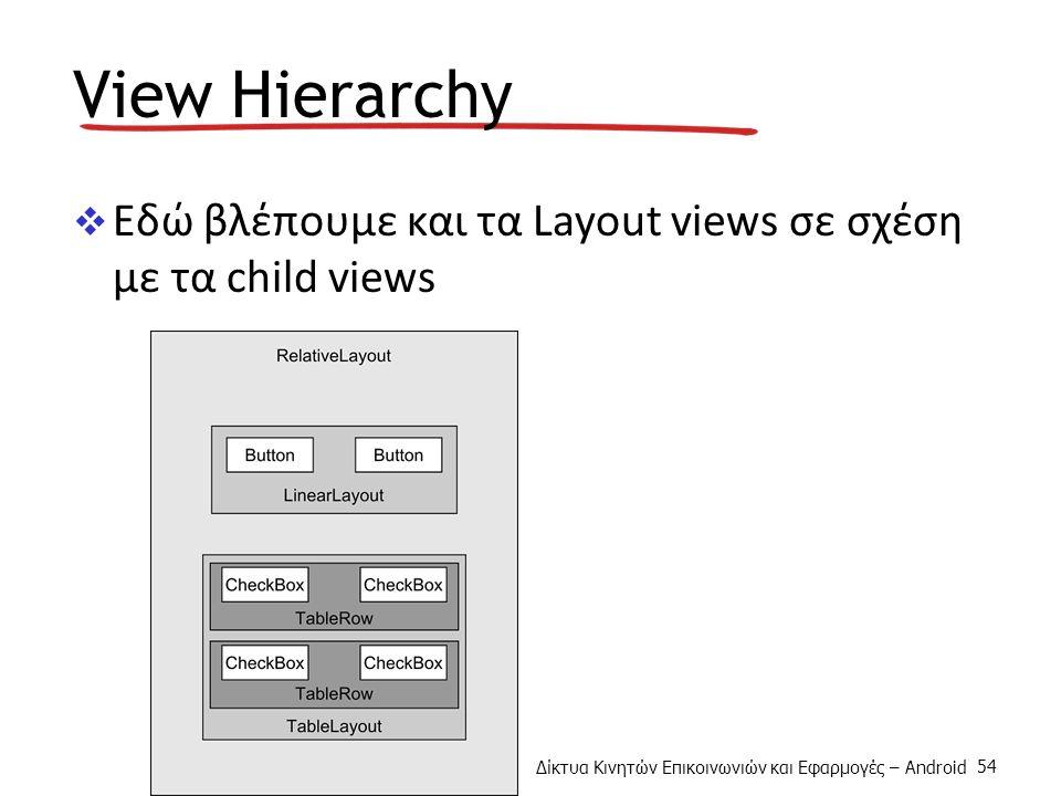 Δίκτυα Κινητών Επικοινωνιών και Εφαρμογές – Android 54 View Hierarchy  Εδώ βλέπουμε και τα Layout views σε σχέση με τα child views