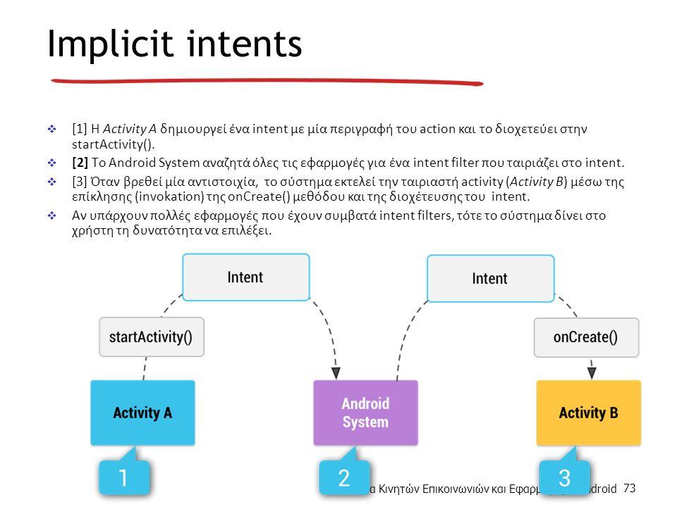 Δίκτυα Κινητών Επικοινωνιών και Εφαρμογές – Android 73 Implicit intents  [1] H Activity A δημιουργεί ένα intent με μία περιγραφή του action και το διοχετεύει στην startActivity().