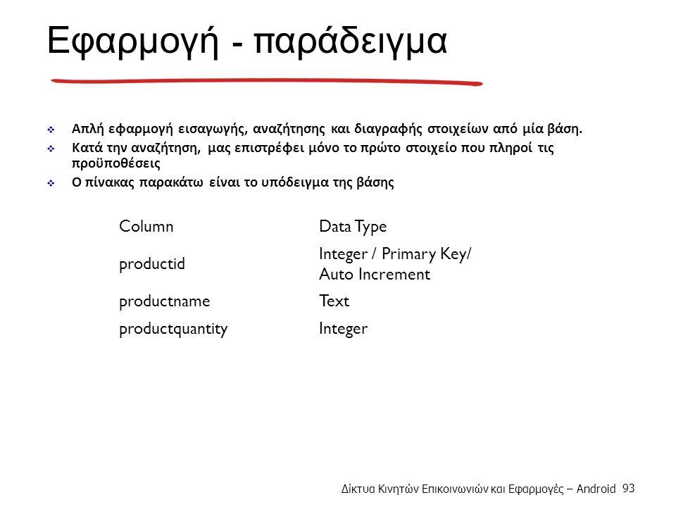 Δίκτυα Κινητών Επικοινωνιών και Εφαρμογές – Android 93 Εφαρμογή - π αράδειγμα  Απλή εφαρμογή εισαγωγής, αναζήτησης και διαγραφής στοιχείων από μία βάση.