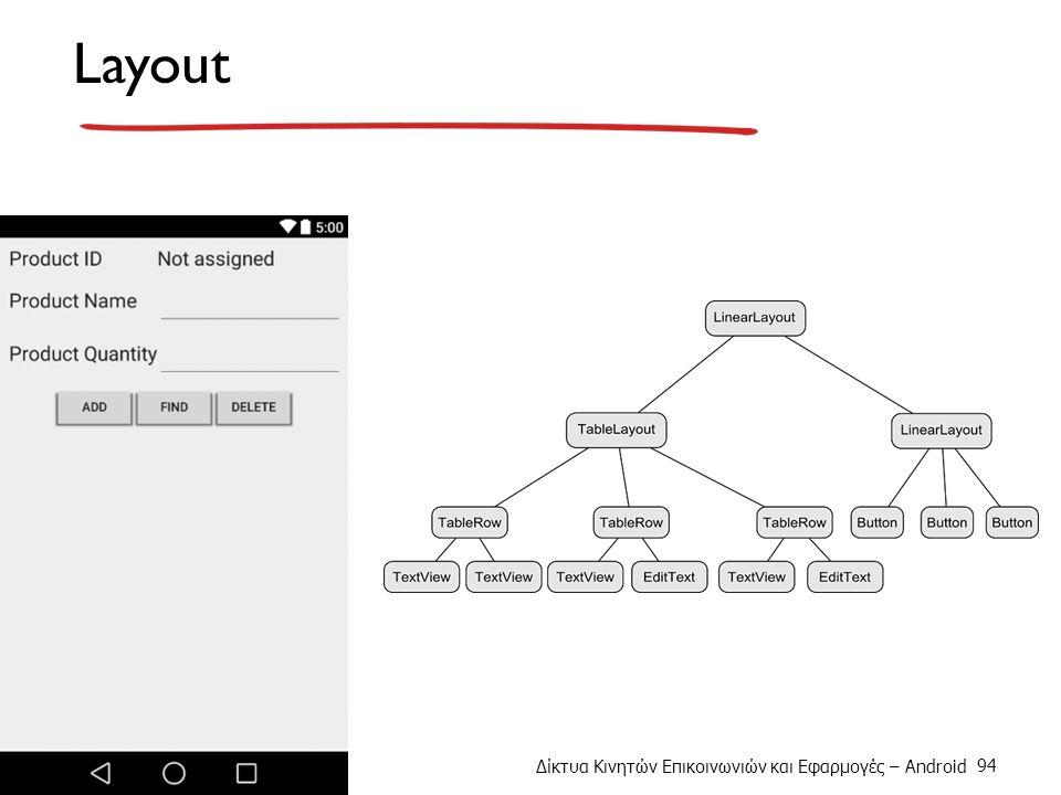 Δίκτυα Κινητών Επικοινωνιών και Εφαρμογές – Android 94 Layout