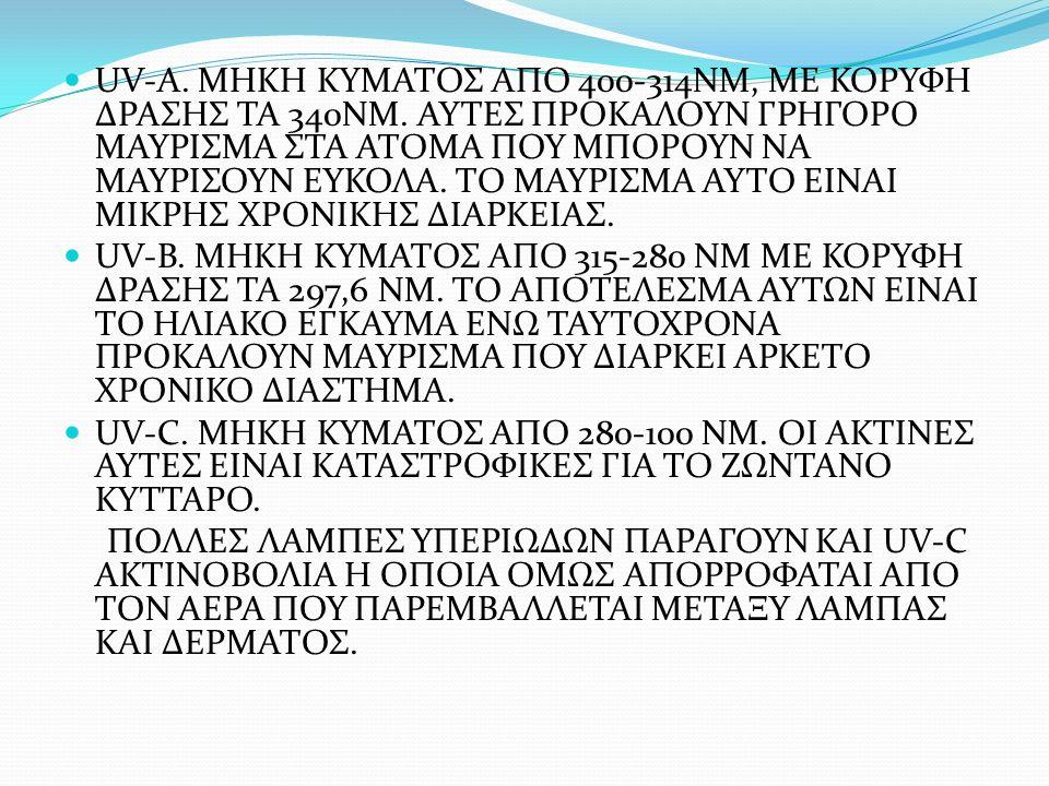 UV-A. ΜΗΚΗ ΚΥΜΑΤΟΣ ΑΠΟ 400-314NM, ΜΕ ΚΟΡΥΦΗ ΔΡΑΣΗΣ ΤΑ 340NM. ΑΥΤΕΣ ΠΡΟΚΑΛΟΥΝ ΓΡΗΓΟΡΟ ΜΑΥΡΙΣΜΑ ΣΤΑ ΑΤΟΜΑ ΠΟΥ ΜΠΟΡΟΥΝ ΝΑ ΜΑΥΡΙΣΟΥΝ ΕΥΚΟΛΑ. ΤΟ ΜΑΥΡΙΣΜΑ Α