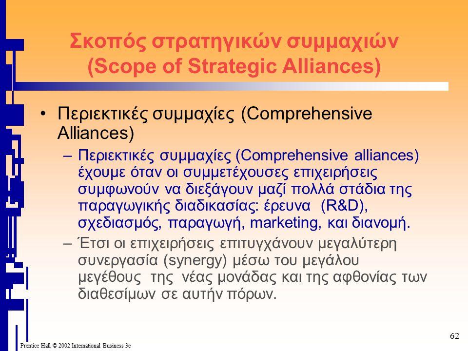62 Prentice Hall © 2002 International Business 3e Σκοπός στρατηγικών συμμαχιών (Scope of Strategic Alliances) Περιεκτικές συμμαχίες (Comprehensive Alliances) –Περιεκτικές συμμαχίες (Comprehensive alliances) έχουμε όταν οι συμμετέχουσες επιχειρήσεις συμφωνούν να διεξάγουν μαζί πολλά στάδια της παραγωγικής διαδικασίας: έρευνα (R&D), σχεδιασμός, παραγωγή, marketing, και διανομή.