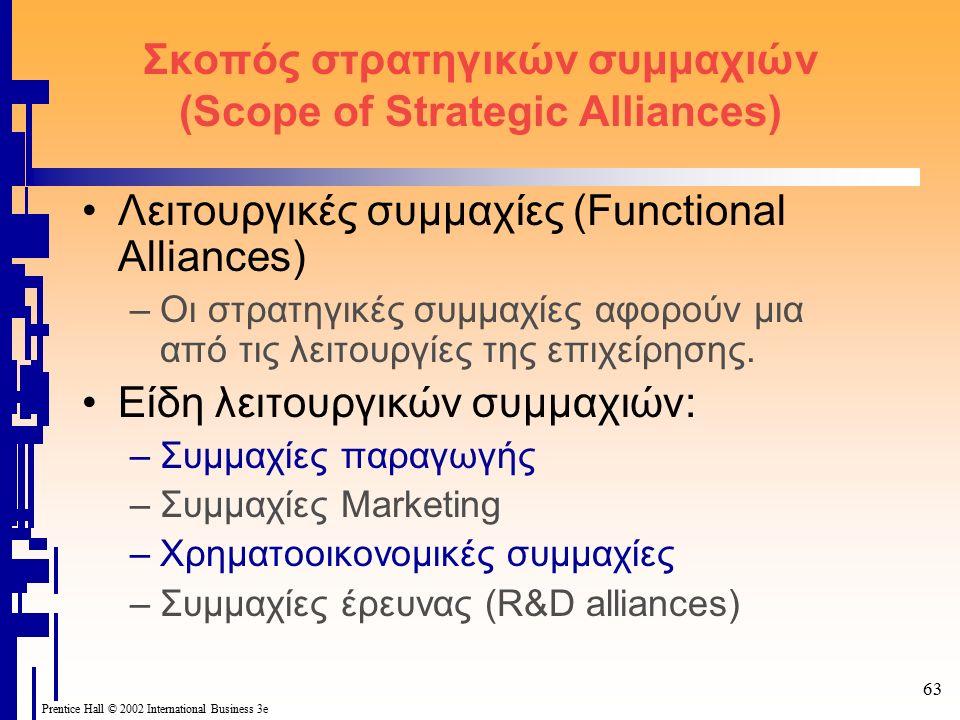 63 Prentice Hall © 2002 International Business 3e Σκοπός στρατηγικών συμμαχιών (Scope of Strategic Alliances) Λειτουργικές συμμαχίες (Functional Alliances) –Οι στρατηγικές συμμαχίες αφορούν μια από τις λειτουργίες της επιχείρησης.