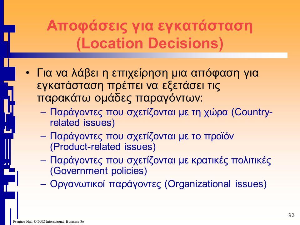 92 Prentice Hall © 2002 International Business 3e Αποφάσεις για εγκατάσταση (Location Decisions) Για να λάβει η επιχείρηση μια απόφαση για εγκατάσταση πρέπει να εξετάσει τις παρακάτω ομάδες παραγόντων: –Παράγοντες που σχετίζονται με τη χώρα (Country- related issues) –Παράγοντες που σχετίζονται με το προϊόν (Product-related issues) –Παράγοντες που σχετίζονται με κρατικές πολιτικές (Government policies) –Οργανωτικοί παράγοντες (Organizational issues)