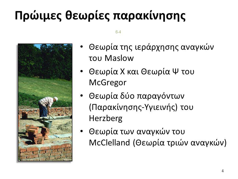 Πρώιμες θεωρίες παρακίνησης Θεωρία της ιεράρχησης αναγκών του Maslow Θεωρία Χ και Θεωρία Ψ του McGregor Θεωρία δύο παραγόντων (Παρακίνησης-Υγιεινής) του Herzberg Θεωρία των αναγκών του McClelland (Θεωρία τριών αναγκών) 6-4 4
