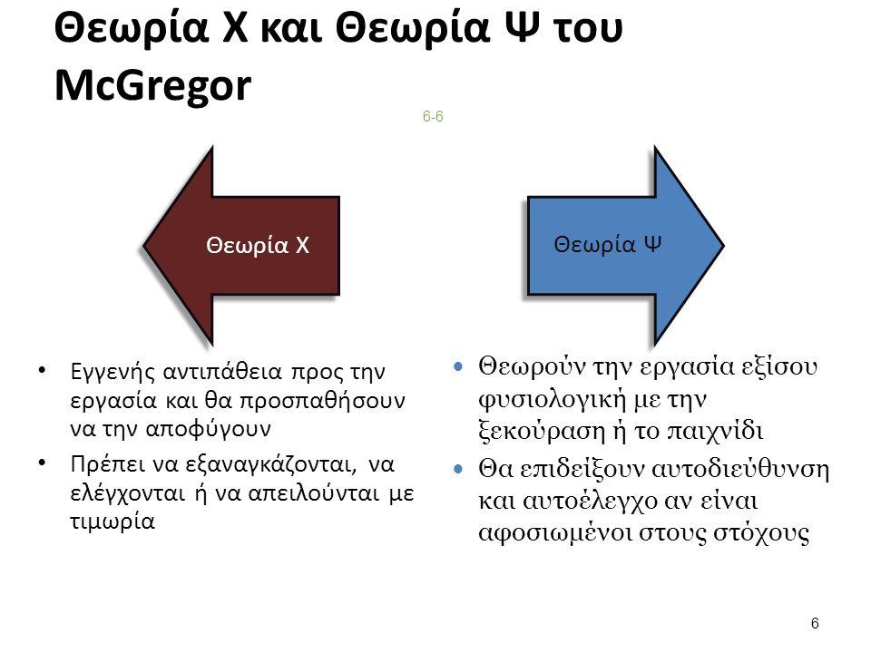 Θεωρία δύο παραγόντων του Herzberg 6-7 ΕυκαιρίεςΕυκαιρίεςπροαγωγής Ευκαιρίες γιαΕυκαιρίες για προσωπική εξέλιξη ΑναγνώρισηΑναγνώριση ΕυθύνηΕυθύνη ΕπίτευγμαΕπίτευγμα ΕυκαιρίεςΕυκαιρίεςπροαγωγής Ευκαιρίες γιαΕυκαιρίες για προσωπική εξέλιξη ΑναγνώρισηΑναγνώριση ΕυθύνηΕυθύνη ΕπίτευγμαΕπίτευγμα Παράγοντες παρακίνησης Ικανοποιημένος Μη ικανοποιημένος Ποιότητα επίβλεψηςΠοιότητα επίβλεψης ΜισθόςΜισθός Εταιρικές πολιτικέςΕταιρικές πολιτικές Εργασιακές συνθήκεςΕργασιακές συνθήκες ΣχέσειςΣχέσεις Εργασιακή ασφάλειαΕργασιακή ασφάλεια Ποιότητα επίβλεψηςΠοιότητα επίβλεψης ΜισθόςΜισθός Εταιρικές πολιτικέςΕταιρικές πολιτικές Εργασιακές συνθήκεςΕργασιακές συνθήκες ΣχέσειςΣχέσεις Εργασιακή ασφάλειαΕργασιακή ασφάλεια Παράγοντες υγιεινής Δυσαρεστημένος Μη ικανοποιημένος 7