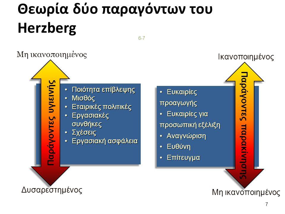 Θεωρία της προσδοκίας Τρις βασικές σχέσεις: 1.Προσπάθειας-απόδοσης: η πιθανότητα, κατά το άτομο, η καταβολή ενός δεδομένου βαθμού προσπάθειας να οδηγήσει σε επιτυχή απόδοση 2.Απόδοσης-ανταμοιβής: η πεποίθηση ότι η επιτυχής απόδοση οδηγεί στο επιθυμητό αποτελέσμα 3.Ανταμοιβών - προσωπικών στόχων: η ελκυστικότητα του οργανωσιακού αποτελέσματος (ανταμοιβή) για το άτομο 6-18 18