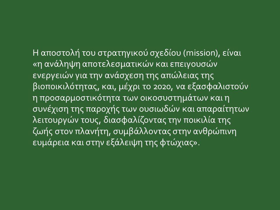 Η αποστολή του στρατηγικού σχεδίου (mission), είναι «η ανάληψη αποτελεσματικών και επειγουσών ενεργειών για την ανάσχεση της απώλειας της βιοποικιλότη
