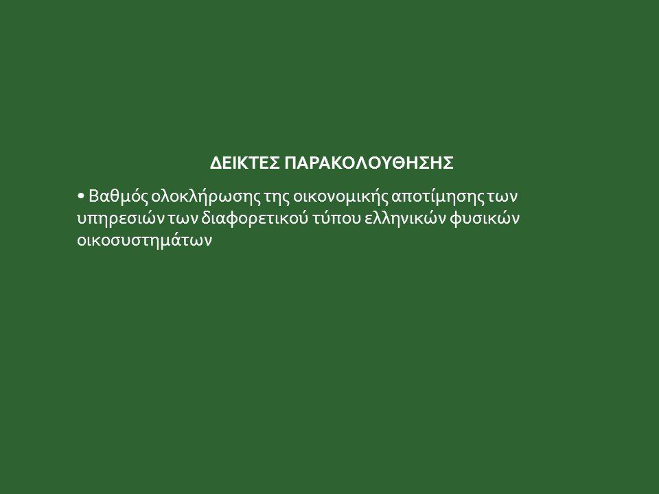 ΔΕΙΚΤΕΣ ΠΑΡΑΚΟΛΟΥΘΗΣΗΣ Βαθμός ολοκλήρωσης της οικονομικής αποτίμησης των υπηρεσιών των διαφορετικού τύπου ελληνικών φυσικών οικοσυστημάτων