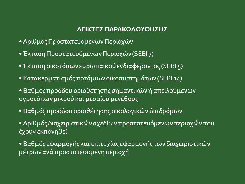 ΔΕΙΚΤΕΣ ΠΑΡΑΚΟΛΟΥΘΗΣΗΣ Αριθμός Προστατευόμενων Περιοχών Έκταση Προστατευόμενων Περιοχών (SEBI 7) Έκταση οικοτόπων ευρωπαϊκού ενδιαφέροντος (SEBI 5) Κα