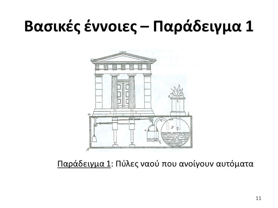 Παράδειγμα 1: Πύλες ναού που ανοίγουν αυτόματα 11 Βασικές έννοιες – Παράδειγμα 1