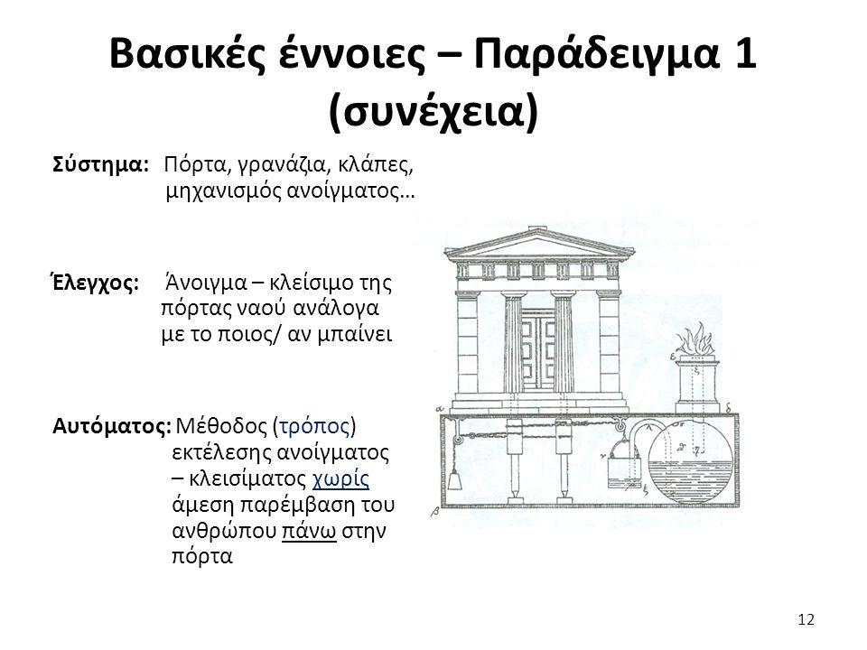 Σύστημα: Πόρτα, γρανάζια, κλάπες, μηχανισμός ανοίγματος… Έλεγχος: Άνοιγμα – κλείσιμο της πόρτας ναού ανάλογα με το ποιος/ αν μπαίνει Αυτόματος: Μέθοδος (τρόπος) εκτέλεσης ανοίγματος – κλεισίματος χωρίς άμεση παρέμβαση του ανθρώπου πάνω στην πόρτα 12 Βασικές έννοιες – Παράδειγμα 1 (συνέχεια)
