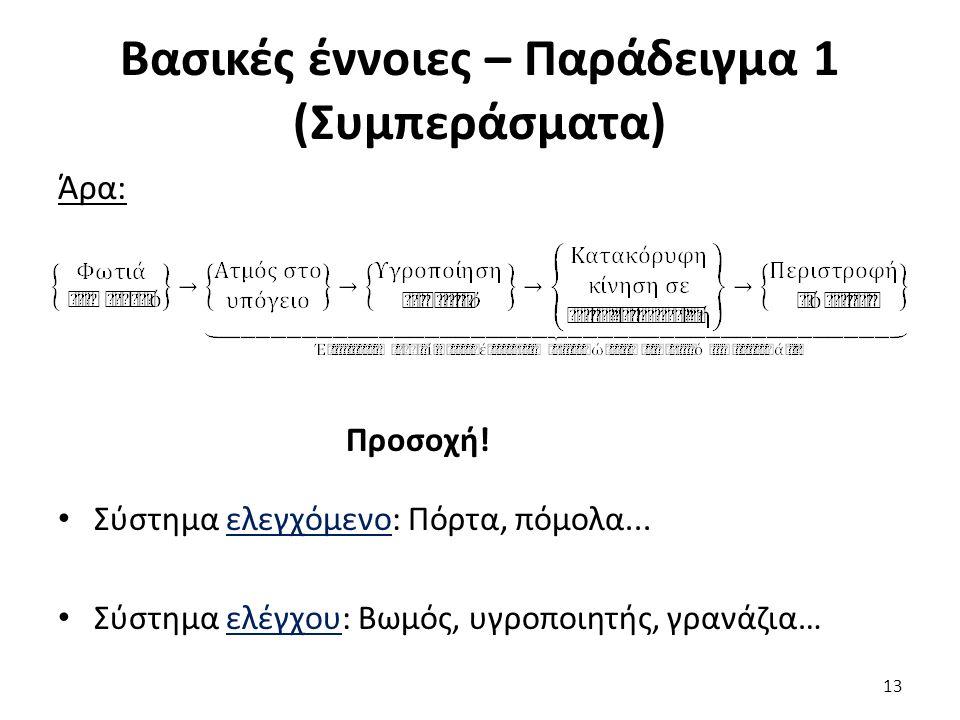 Βασικές έννοιες – Παράδειγμα 1 (Συμπεράσματα) Άρα: Προσοχή.