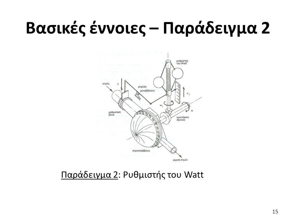 Παράδειγμα 2: Ρυθμιστής του Watt 15 Βασικές έννοιες – Παράδειγμα 2