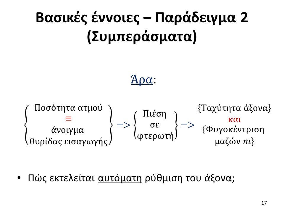 Βασικές έννοιες – Παράδειγμα 2 (Συμπεράσματα) 17