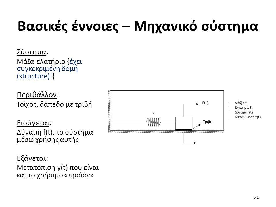 Σύστημα: Μάζα-ελατήριο {έχει συγκεκριμένη δομή (structure)!} Περιβάλλον: Τοίχος, δάπεδο με τριβή Εισάγεται: Δύναμη f(t), το σύστημα μέσω χρήσης αυτής Εξάγεται: Μετατόπιση y(t) που είναι και το χρήσιμο «προϊόν» 20 Βασικές έννοιες – Μηχανικό σύστημα