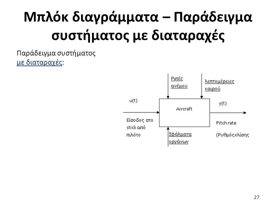 Παράδειγμα συστήματος με διαταραχές: 27 Μπλόκ διαγράμματα – Παράδειγμα συστήματος με διαταραχές