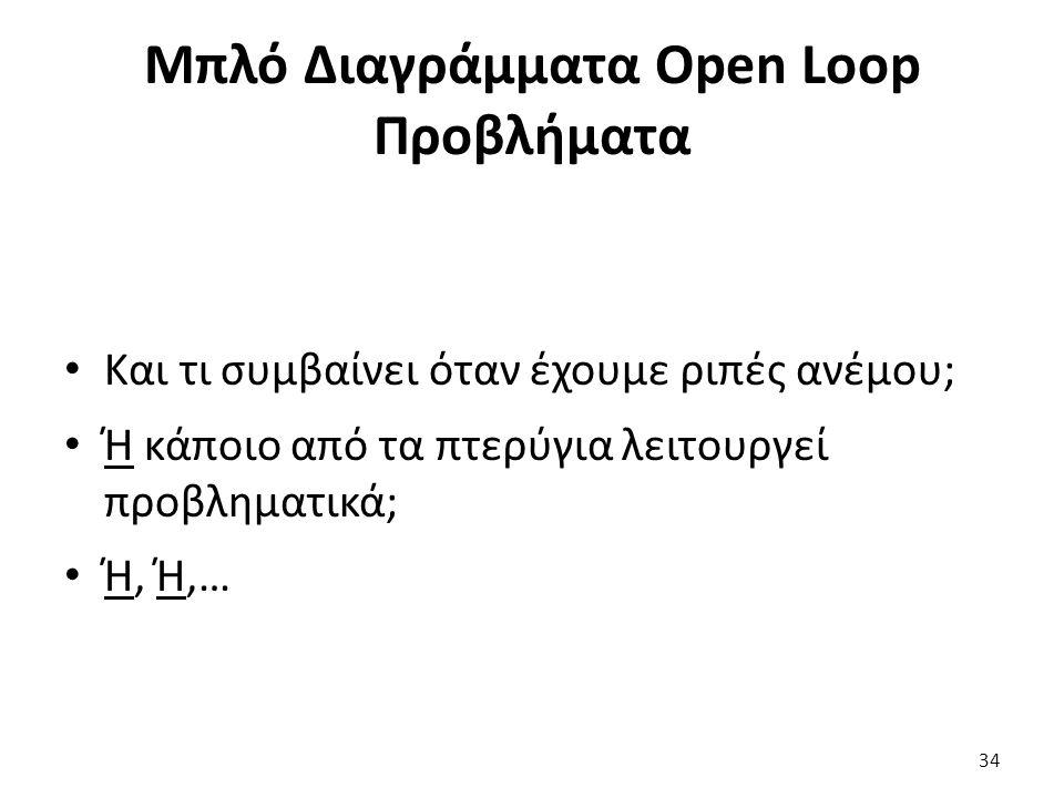 Μπλό Διαγράμματα Open Loop Προβλήματα Και τι συμβαίνει όταν έχουμε ριπές ανέμου; Ή κάποιο από τα πτερύγια λειτουργεί προβληματικά; Ή, Ή,… 34
