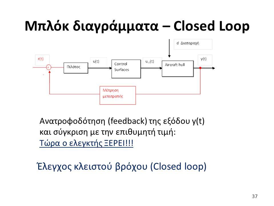 Μπλόκ διαγράμματα – Closed Loop 37 Πιλότος u cs (t)u(t) Control Surfaces Aircraft hull y(t) d Διαταραχή Ανατροφοδότηση (feedback) της εξόδου y(t) και σύγκριση με την επιθυμητή τιμή: Τώρα ο ελεγκτής ΞΕΡΕΙ!!.