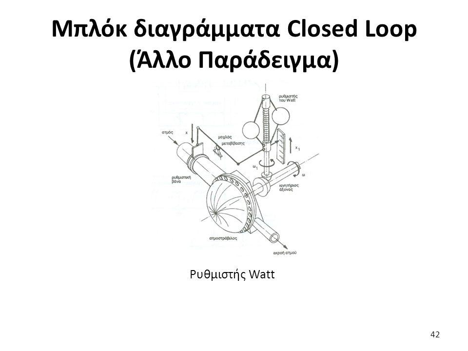 Ρυθμιστής Watt 42 Μπλόκ διαγράμματα Closed Loop (Άλλο Παράδειγμα)