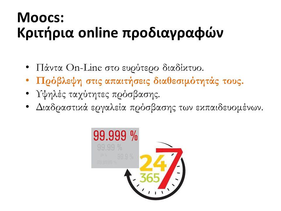Πάντα On-Line στο ευρύτερο διαδίκτυο. Πρόβλεψη στις απαιτήσεις διαθεσιμότητάς τους.