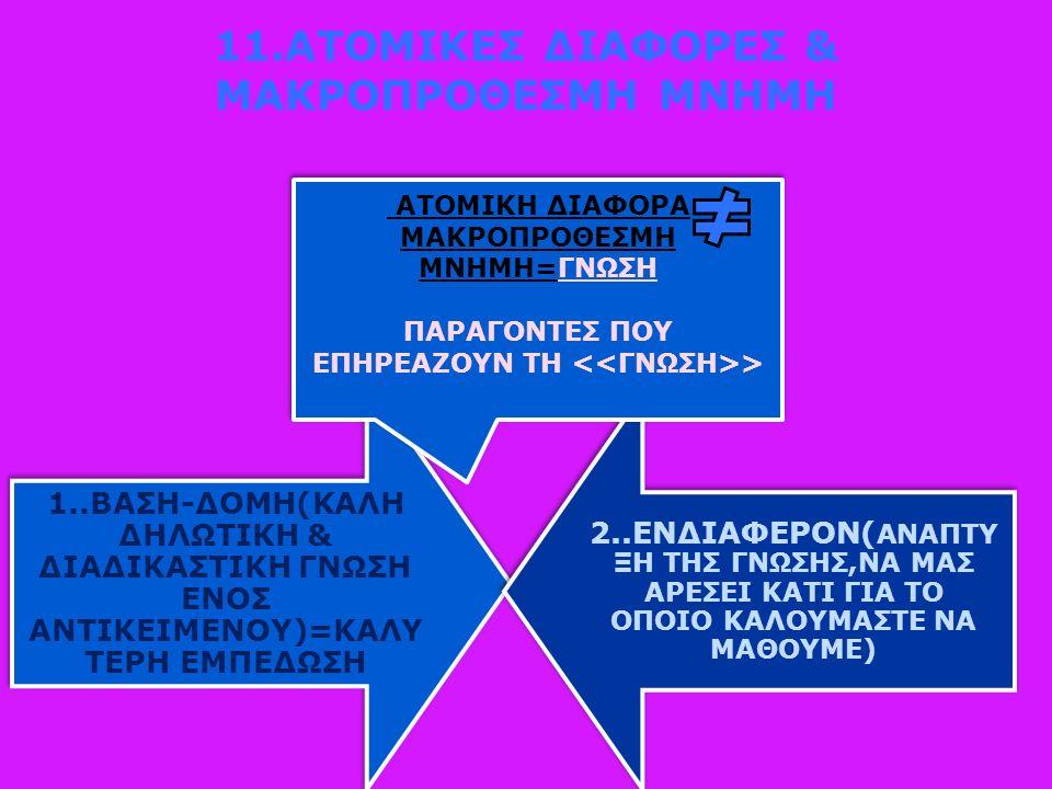 11.ΑΤΟΜΙΚΕΣ ΔΙΑΦΟΡΕΣ & ΜΑΚΡΟΠΡΟΘΕΣΜΗ ΜΝΗΜΗ 1..ΒΑΣΗ-ΔΟΜΗ(ΚΑΛΗ ΔΗΛΩΤΙΚΗ & ΔΙΑΔΙΚΑΣΤΙΚΗ ΓΝΩΣΗ ΕΝΟΣ ΑΝΤΙΚΕΙΜΕΝΟΥ)=ΚΑΛΥ ΤΕΡΗ ΕΜΠΕΔΩΣΗ 2..ΕΝΔΙΑΦΕΡΟΝ( ΑΝΑΠΤΥ ΞΗ ΤΗΣ ΓΝΩΣΗΣ,ΝΑ ΜΑΣ ΑΡΕΣΕΙ ΚΑΤΙ ΓΙΑ ΤΟ ΟΠΟΙΟ ΚΑΛΟΥΜΑΣΤΕ ΝΑ ΜΑΘΟΥΜΕ) ΑΤΟΜΙΚΗ ΔΙΑΦΟΡΑ ΜΑΚΡΟΠΡΟΘΕΣΜΗ ΜΝΗΜΗ=ΓΝΩΣΗ ΠΑΡΑΓΟΝΤΕΣ ΠΟΥ ΕΠΗΡΕΑΖΟΥΝ ΤΗ > ΑΤΟΜΙΚΗ ΔΙΑΦΟΡΑ ΜΑΚΡΟΠΡΟΘΕΣΜΗ ΜΝΗΜΗ=ΓΝΩΣΗ ΠΑΡΑΓΟΝΤΕΣ ΠΟΥ ΕΠΗΡΕΑΖΟΥΝ ΤΗ >