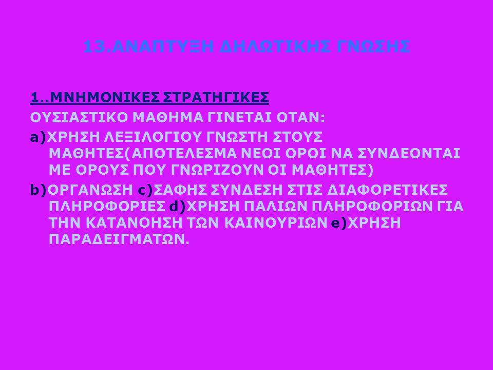 13.ΑΝΑΠΤΥΞΗ ΔΗΛΩΤΙΚΗΣ ΓΝΩΣΗΣ 1..ΜΝΗΜΟΝΙΚΕΣ ΣΤΡΑΤΗΓΙΚΕΣ ΟΥΣΙΑΣΤΙΚΟ ΜΑΘΗΜΑ ΓΙΝΕΤΑΙ ΟΤΑΝ: a)ΧΡΗΣΗ ΛΕΞΙΛΟΓΙΟΥ ΓΝΩΣΤΗ ΣΤΟΥΣ ΜΑΘΗΤΕΣ(ΑΠΟΤΕΛΕΣΜΑ ΝΕΟΙ ΟΡΟΙ ΝΑ ΣΥΝΔΕΟΝΤΑΙ ΜΕ ΟΡΟΥΣ ΠΟΥ ΓΝΩΡΙΖΟΥΝ ΟΙ ΜΑΘΗΤΕΣ) b)ΟΡΓΑΝΩΣΗ c)ΣΑΦΗΣ ΣΥΝΔΕΣΗ ΣΤΙΣ ΔΙΑΦΟΡΕΤΙΚΕΣ ΠΛΗΡΟΦΟΡΙΕΣ d)ΧΡΗΣΗ ΠΑΛΙΩΝ ΠΛΗΡΟΦΟΡΙΩΝ ΓΙΑ ΤΗΝ ΚΑΤΑΝΟΗΣΗ ΤΩΝ ΚΑΙΝΟΥΡΙΩΝ e)ΧΡΗΣΗ ΠΑΡΑΔΕΙΓΜΑΤΩΝ.