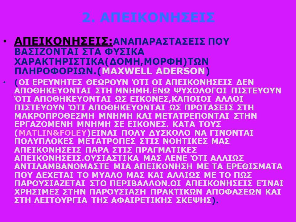 2. ΑΠΕΙΚΟΝΗΣΕΙΣ ΑΠΕΙΚΟΝΗΣΕΙΣ: ΑΝΑΠΑΡΑΣΤΑΣΕΙΣ ΠΟΥ ΒΑΣΙΖΟΝΤΑΙ ΣΤΑ ΦΥΣΙΚΑ ΧΑΡΑΚΤΗΡΙΣΤΙΚΑ(ΔΟΜΗ,ΜΟΡΦΗ)ΤΩΝ ΠΛΗΡΟΦΟΡΙΩΝ.(MAXWELL ADERSON) (ΟΙ ΕΡΕΥΝΗΤΕΣ ΘΕΩΡΟ