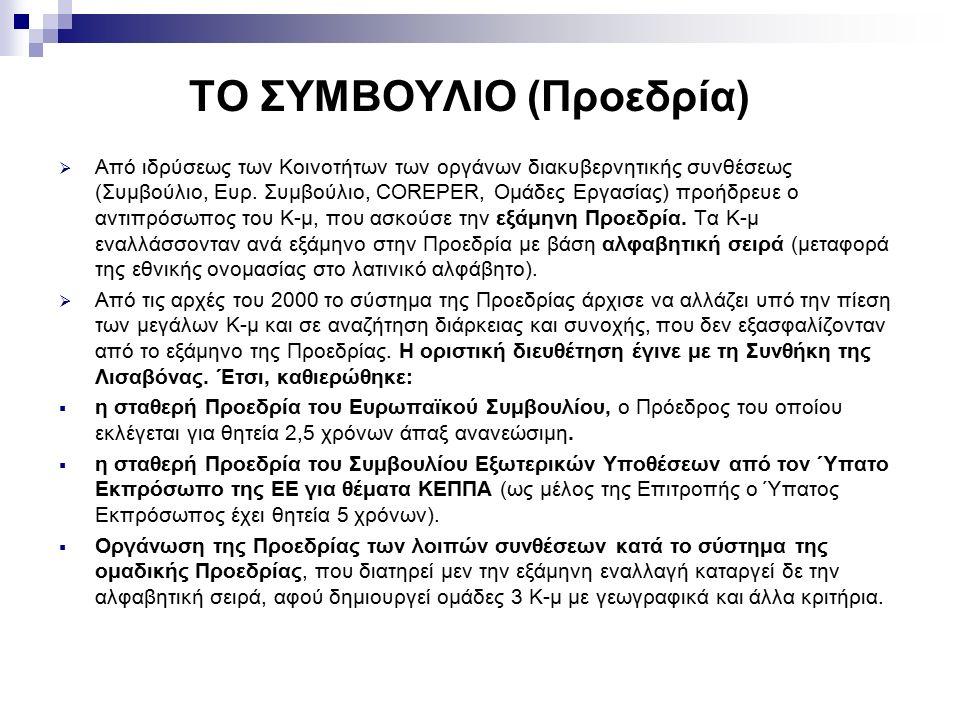 ΤΟ ΣΥΜΒΟΥΛΙΟ (Προεδρία)  Από ιδρύσεως των Κοινοτήτων των οργάνων διακυβερνητικής συνθέσεως (Συμβούλιο, Ευρ. Συμβούλιο, COREPER, Ομάδες Εργασίας) προή