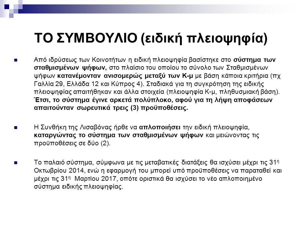 ΤΟ ΣΥΜΒΟΥΛΙΟ (ειδική πλειοψηφία) Από ιδρύσεως των Κοινοτήτων η ειδική πλειοψηφία βασίστηκε στο σύστημα των σταθμισμένων ψήφων, στο πλαίσιο του οποίου το σύνολο των Σταθμισμένων ψήφων κατανέμονταν ανισομερώς μεταξύ των Κ-μ με βάση κάποια κριτήρια (πχ Γαλλία 29, Ελλάδα 12 και Κύπρος 4).