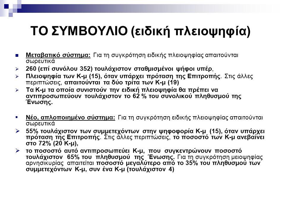 ΤΟ ΣΥΜΒΟΥΛΙΟ (ειδική πλειοψηφία) Μεταβατικό σύστημα: Για τη συγκρότηση ειδικής πλειοψηφίας απαιτούνται σωρευτικά  260 (επί συνόλου 352) τουλάχιστον σταθμισμένοι ψήφοι υπέρ,  Πλειοψηφία των Κ-μ (15), όταν υπάρχει πρόταση της Επιτροπής.