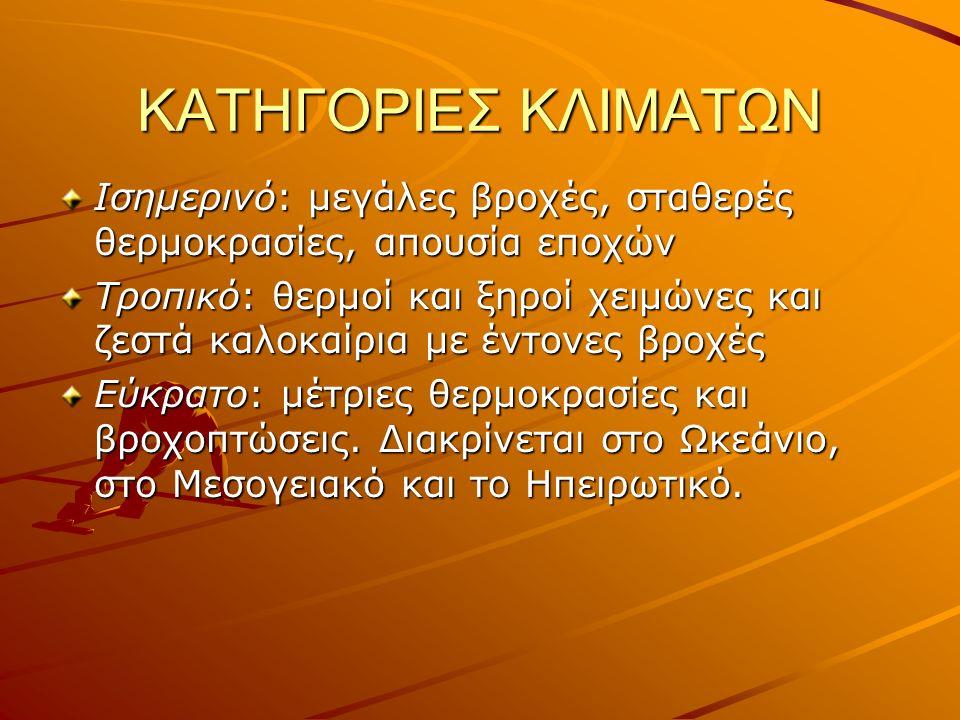 ΜΟΡΦΟΛΟΓΙΑ Ν.