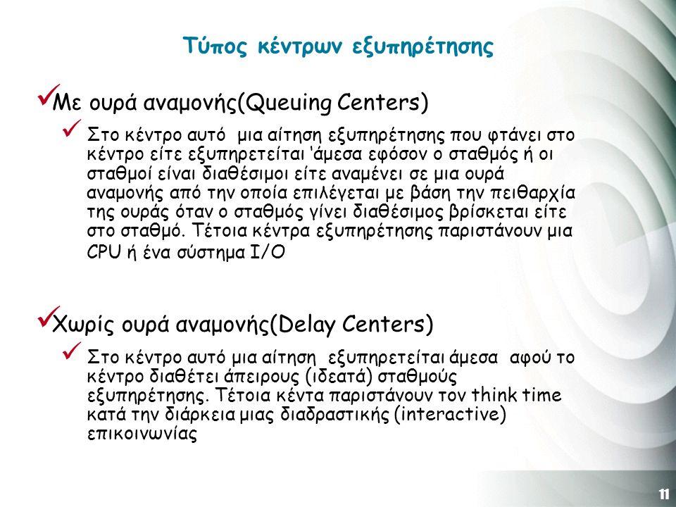 11 Τύπος κέντρων εξυπηρέτησης Με ουρά αναμονής(Queuing Centers) Στο κέντρο αυτό μια αίτηση εξυπηρέτησης που φτάνει στο κέντρο είτε εξυπηρετείται 'άμεσα εφόσον ο σταθμός ή οι σταθμοί είναι διαθέσιμοι είτε αναμένει σε μια ουρά αναμονής από την οποία επιλέγεται με βάση την πειθαρχία της ουράς όταν ο σταθμός γίνει διαθέσιμος βρίσκεται είτε στο σταθμό.