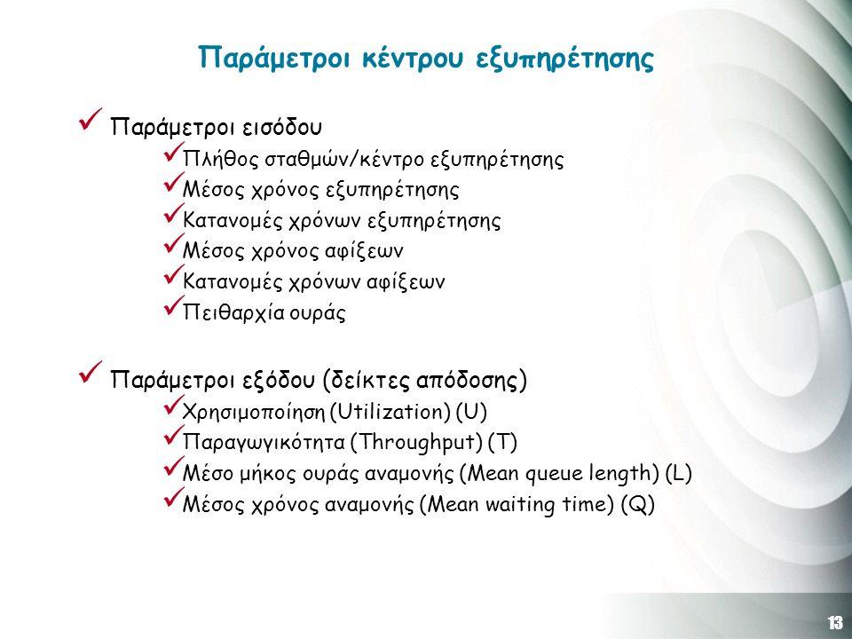 13 Παράμετροι κέντρου εξυπηρέτησης Παράμετροι εισόδου Πλήθος σταθμών/κέντρο εξυπηρέτησης Μέσος χρόνος εξυπηρέτησης Κατανομές χρόνων εξυπηρέτησης Μέσος χρόνος αφίξεων Κατανομές χρόνων αφίξεων Πειθαρχία ουράς Παράμετροι εξόδου (δείκτες απόδοσης) Χρησιμοποίηση (Utilization) (U) Παραγωγικότητα (Throughput) (T) Μέσο μήκος ουράς αναμονής (Mean queue length) (L) Μέσος χρόνος αναμονής (Mean waiting time) (Q)
