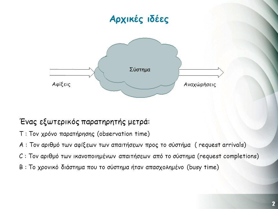 3 Ορισμοί Ρυθμός άφιξης (arrival rate) λ ≈ A/T Παραγωγικότητα (Throughput)X ≈ C/T Χρησιμοποίηση (Utilization)U ≈ B/T Μέσος χρόνος εξυπηρέτησης / απαίτησηS ≈ B/C Μέσος χρόνος παραμονής στο σύστημα / απαίτηση = R Μέσο πλήθος των απαιτήσεων (requests) που βρίσκονται στο σύστημα = N