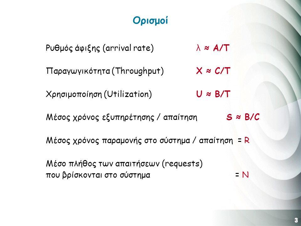 24 O αλγόριθμος επίλυσης LBANC Οι τύποι για βαθμό πολυπρογραμματισμόυ Ν και για την ουρά m έχουν ως εξής: Throughput R (m) = r (m) *G(N-1)/G(N) Queue length L (m) = l (m) /G(N) Waiting time Q (m) = L (m) / R (m) ( little's Low) Utilization U (m) = R (m) * μ 1 (Utilization Low) Όπου r (m) είναι το σχετικό throughput To System Throughput υπολογίζεται από τη σχέση Τ = T (1) * U (1) /μ 1 Υπενθυμίζουμε ότι μ 1 είναι ο μέσος χρόνος εξυπηρέτησης του σταθμού 1