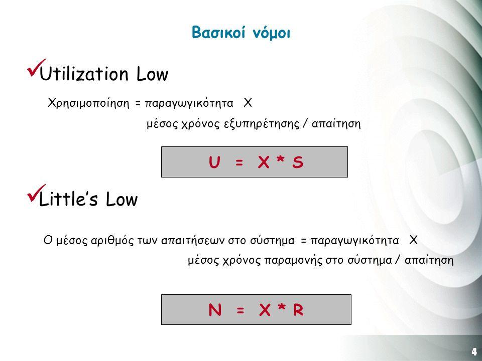 4 Βασικοί νόμοι Utilization Low Χρησιμοποίηση = παραγωγικότητα Χ μέσος χρόνος εξυπηρέτησης / απαίτηση Little's Low Ο μέσος αριθμός των απαιτήσεων στο σύστημα = παραγωγικότητα Χ μέσος χρόνος παραμονής στο σύστημα / απαίτηση N = X * R U = X * S