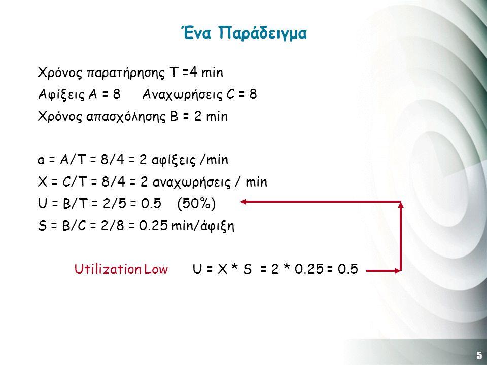 6 Εφαρμογή του Little's Low Web server Μέσος Αριθμός requests στο Server = Μέσος ρυθμός αναχωρήσεων από το server (παραγωγικότητα) X Μέσος χρόνος παραμονής στο server 8.731 req/sec 1.091 req ?