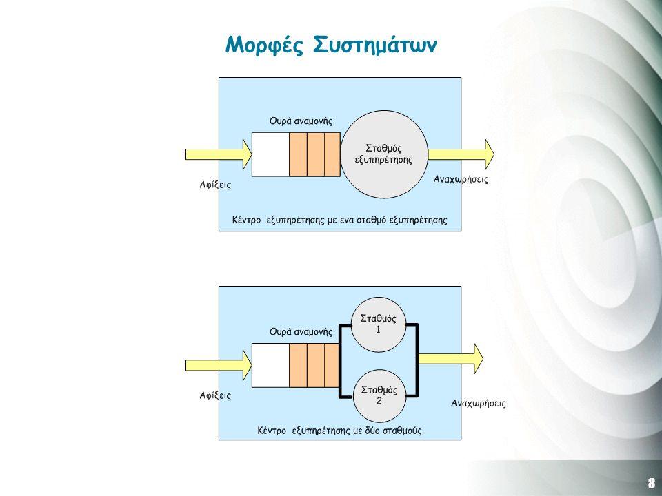 19 Κλειστό μοντέλο Υπολογιστή Προϋποθέσεις για αναλυτική λύση 6.