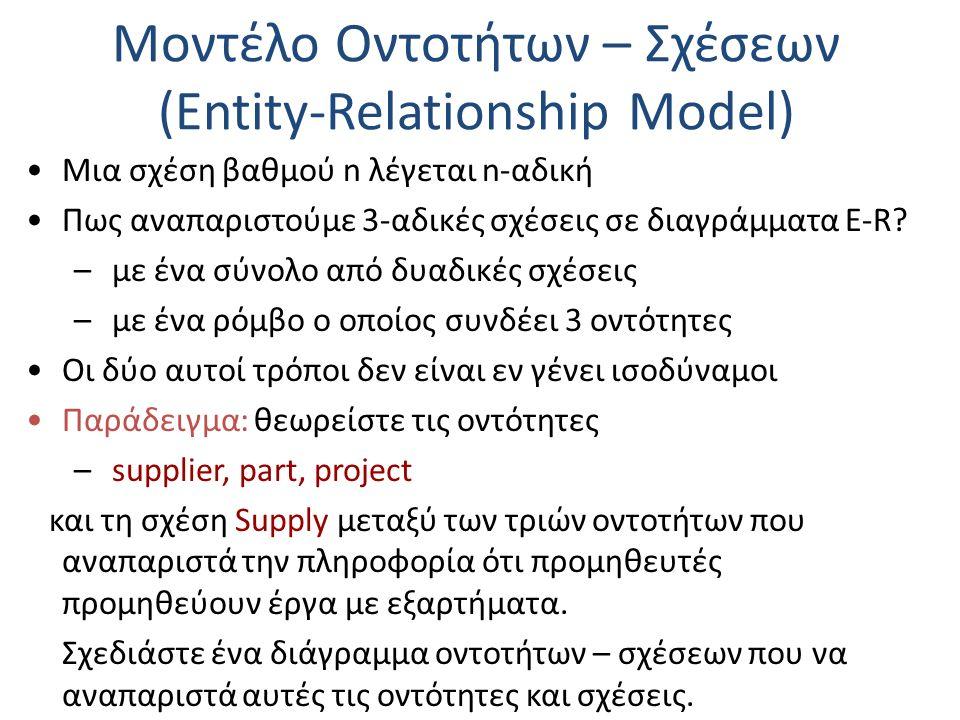 Μοντέλο Οντοτήτων – Σχέσεων (Entity-Relationship Model) Μια σχέση βαθμού n λέγεται n-αδική Πως αναπαριστούμε 3-αδικές σχέσεις σε διαγράμματα E-R? – με